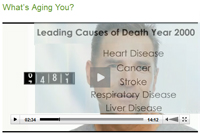 Play Video: What's aging you